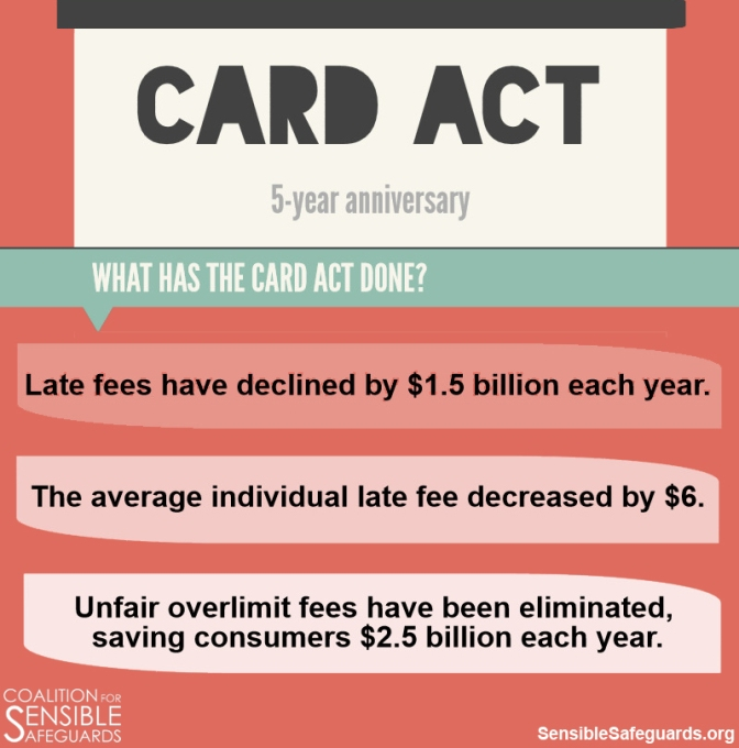 Happy 5th Birthday, CARD Act!