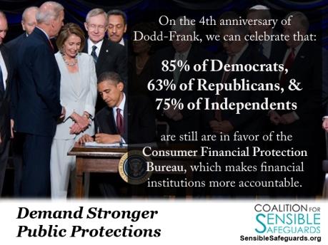 Dodd-Frank2